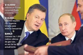 YANUCKOVICH EX PRIMER MINISTRO DE UCRANIA Y PUTIN PRESIDENTE DE RUSIA