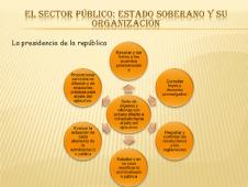 EL SECTOR PUBLICO DESCENTRALIZADO.- ESTADO SOBERANO Y SU ORGANIZACION!