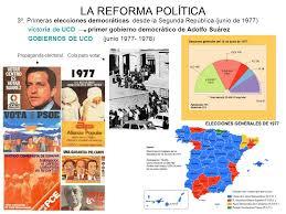 Primeras elecciones democráticas desde la Segunda República (junio de 1977)