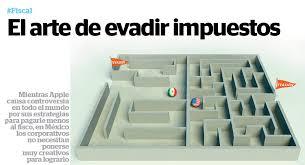 ARTE DE EVADIR IMPUESTOS