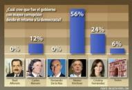 DINASTIAS ARGENTINAS DE LA CORRUPCION