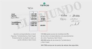 FACTURA QUE RATIFICA EL COBRO DEL 3% ILEGAL DE COMISIONES.-3TRAMA EMPRESARIAL CORRUPTA SUMARROCA CATALUÑA