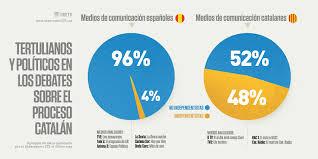 ELECCIONES CATALUÑA3