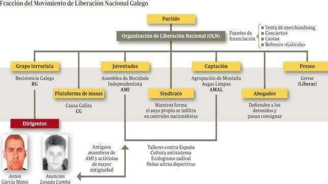 resistencia-galega--644x362